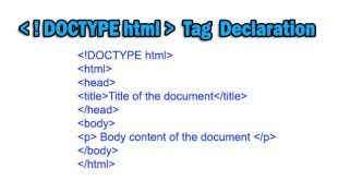 DOCTYPE HTML Tag Declaration
